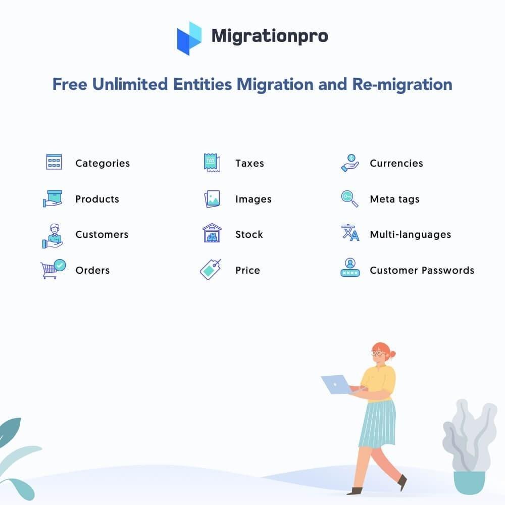 module - Datenmigration & Backup - MigrationPro: Drupal Commerce to PrestaShop Migration - 2