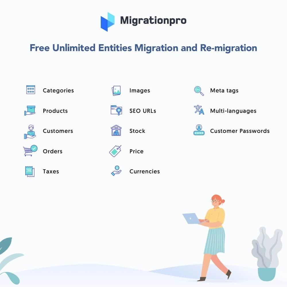 module - Migration de Données & Sauvegarde - MigrationPro: HikaShop to PrestaShop Migration tool - 2
