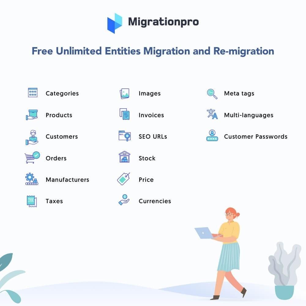 module - Data migration & Backup - MigrationPro: Magento to PrestaShop Migration Tool - 2