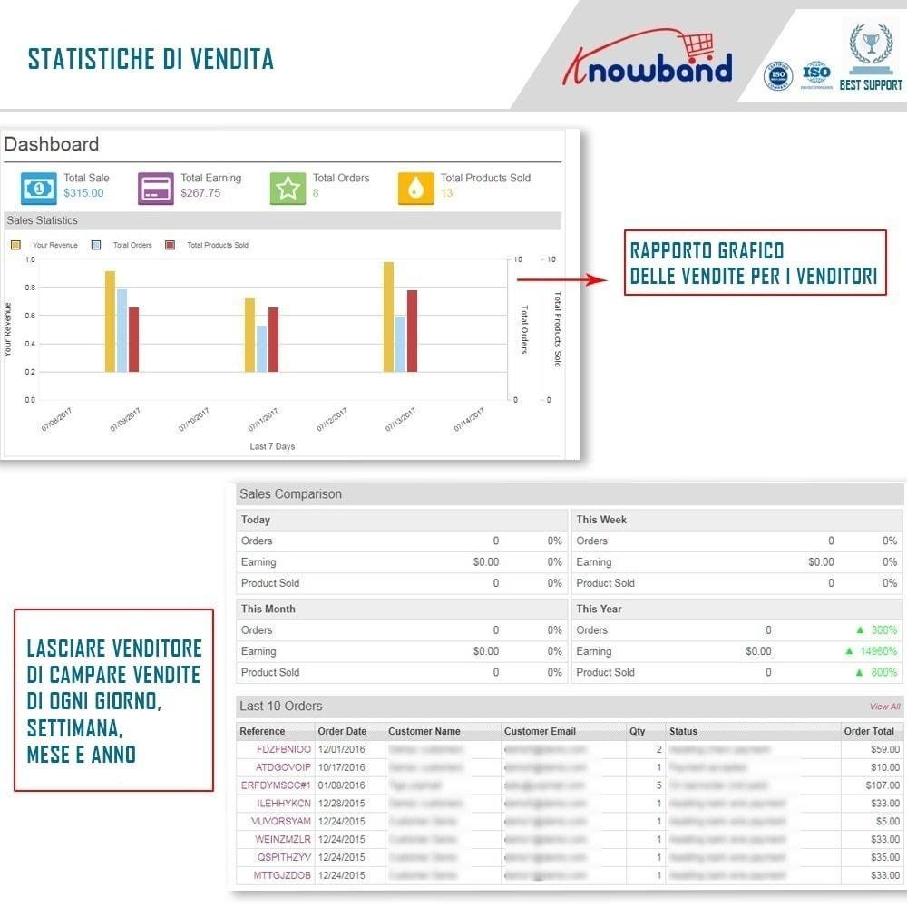 module - Creazione Marketplace - Knowband - Multi Vendor Marketplace - 4