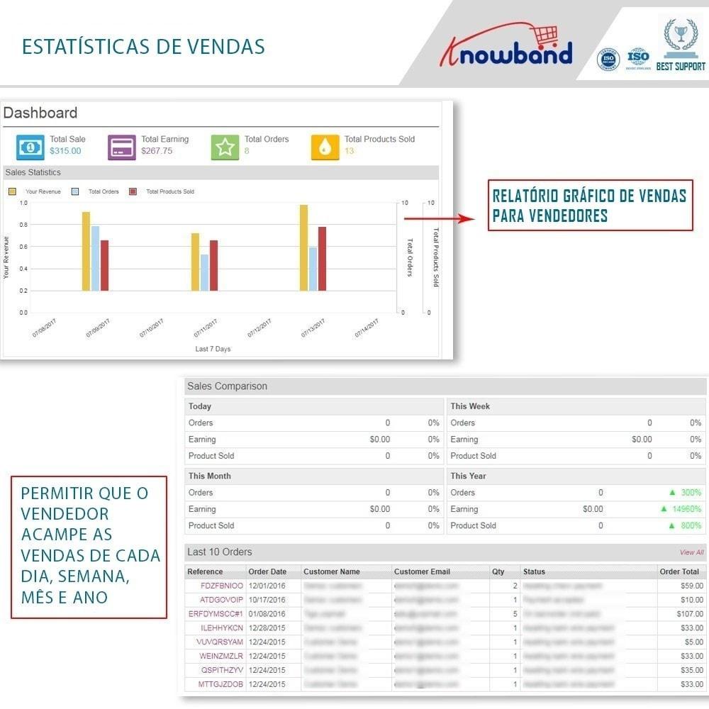 module - Criação de Marketplace - Knowband - Multi Vendor Marketplace - 4