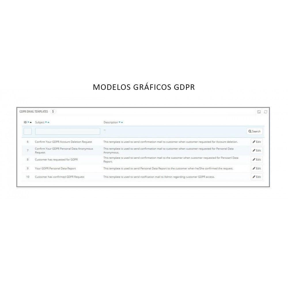 module - Jurídico - Knowband - GDPR - Rights of Individuals - 13