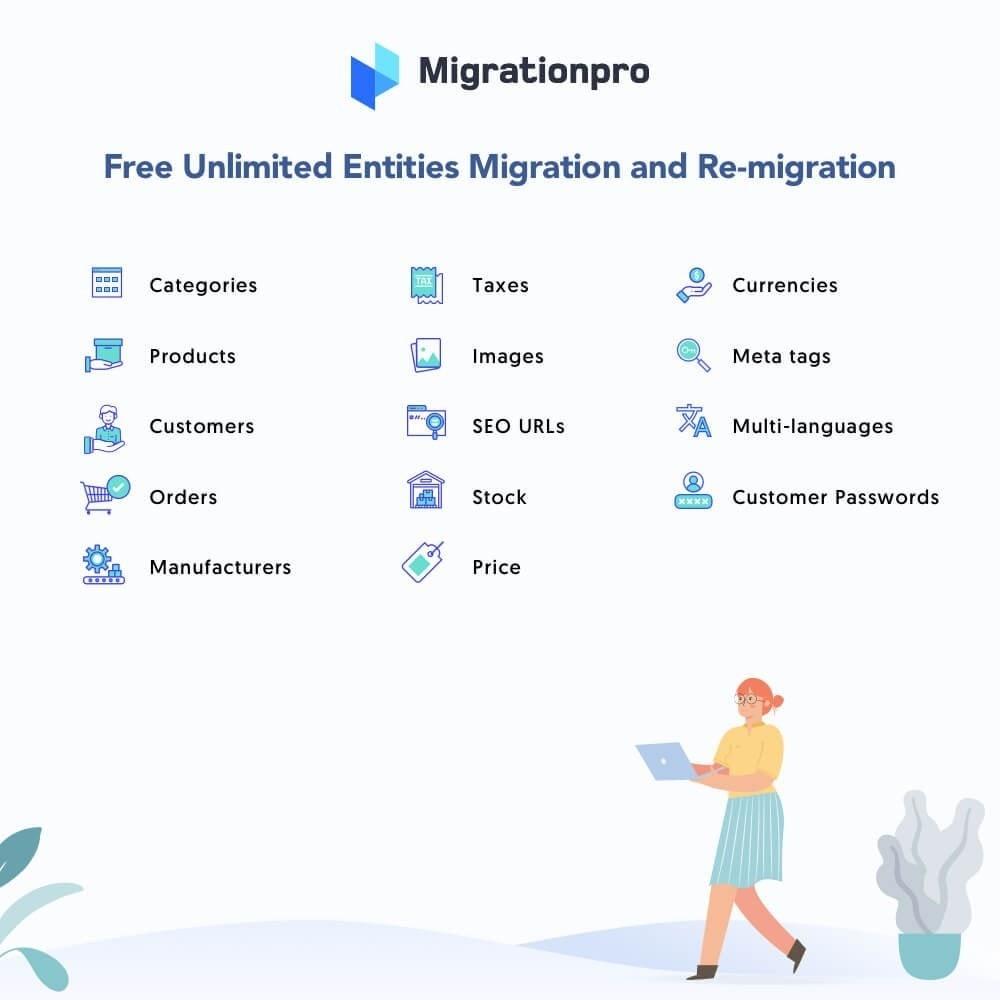 module - Data Migration & Backup - MigrationPro: CS-Cart to PrestaShop Migration tool - 2