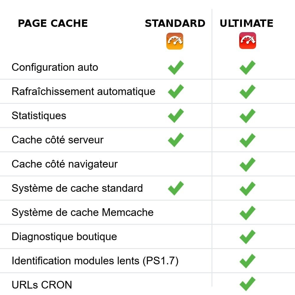 module - Performance du Site - Page Cache Ultimate - 2
