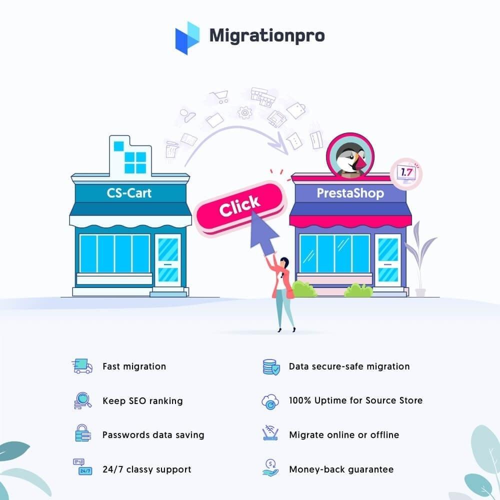 module - Data Migration & Backup - MigrationPro: CS-Cart to PrestaShop Migration tool - 1