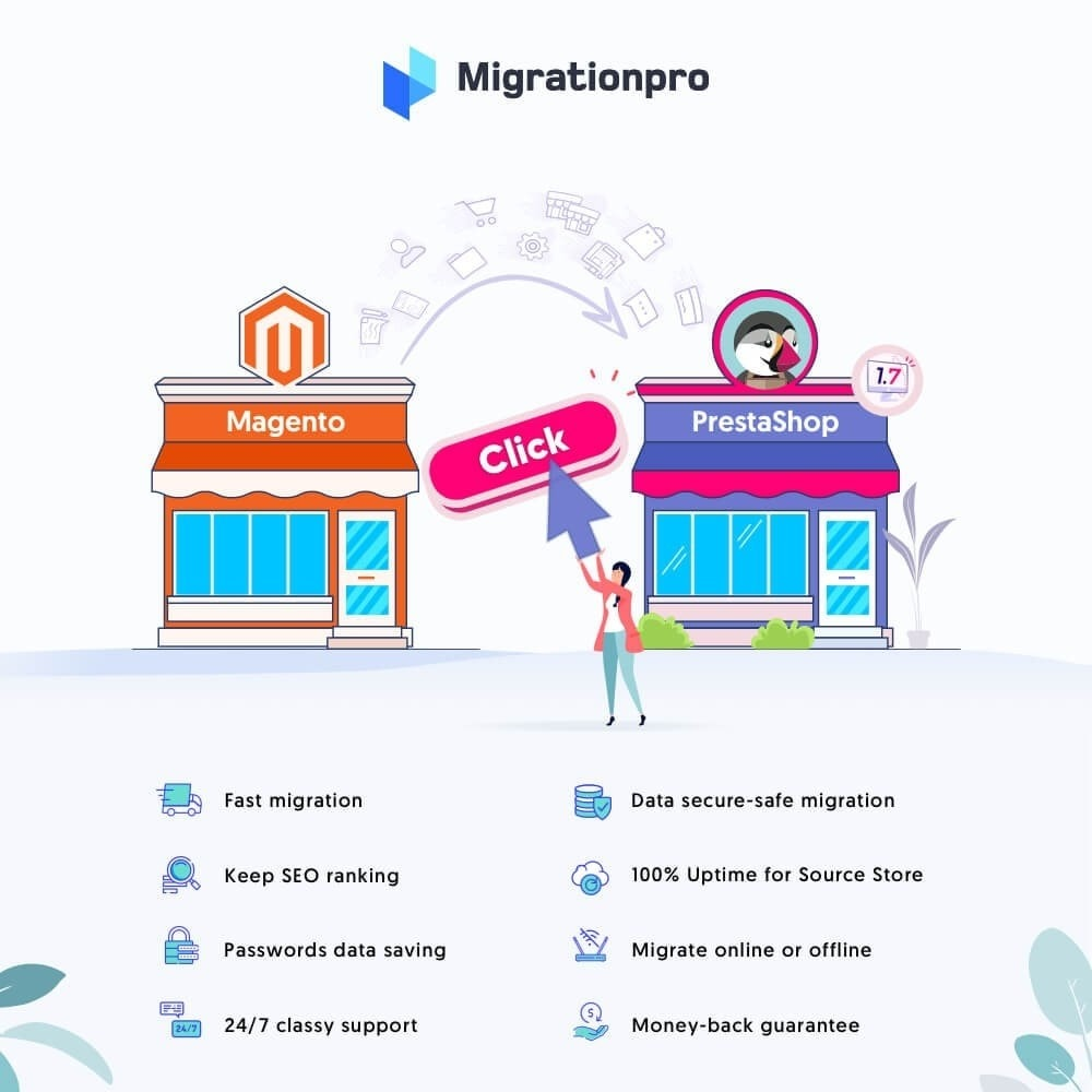 module - Data migration & Backup - MigrationPro: Magento to PrestaShop Migration Tool - 1