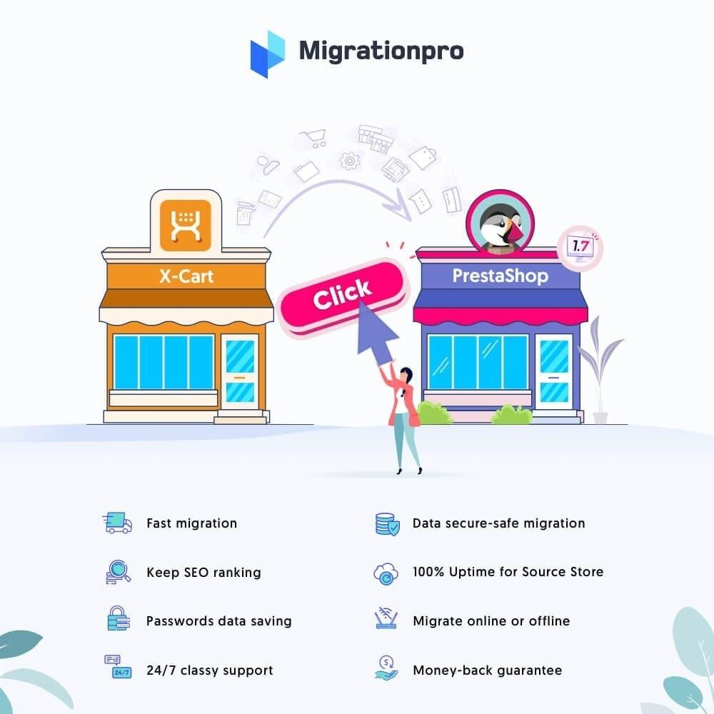 module - Data migration & Backup - MigrationPro: X-Cart to PrestaShop Migration tool - 1