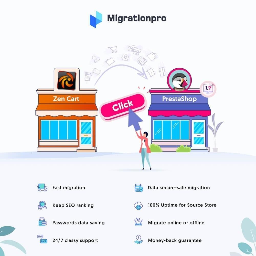 module - Миграции и сохранения данных - MigrationPro: Zen Cart to PrestaShop Migration Tool - 1