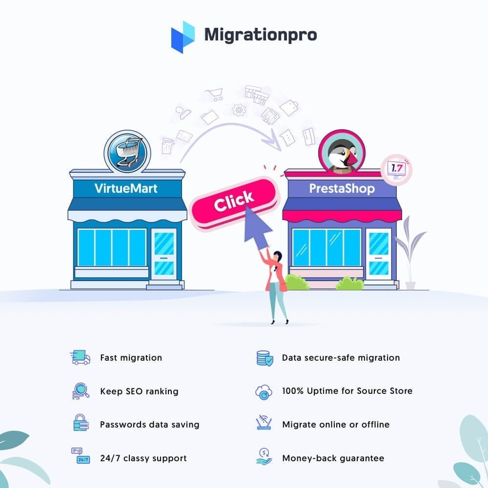 module - Миграции и сохранения данных - MigrationPro: VirtueMart to PrestaShop Migration Tool - 1