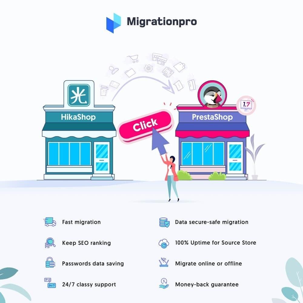 module - Migration de Données & Sauvegarde - MigrationPro: HikaShop to PrestaShop Migration tool - 1