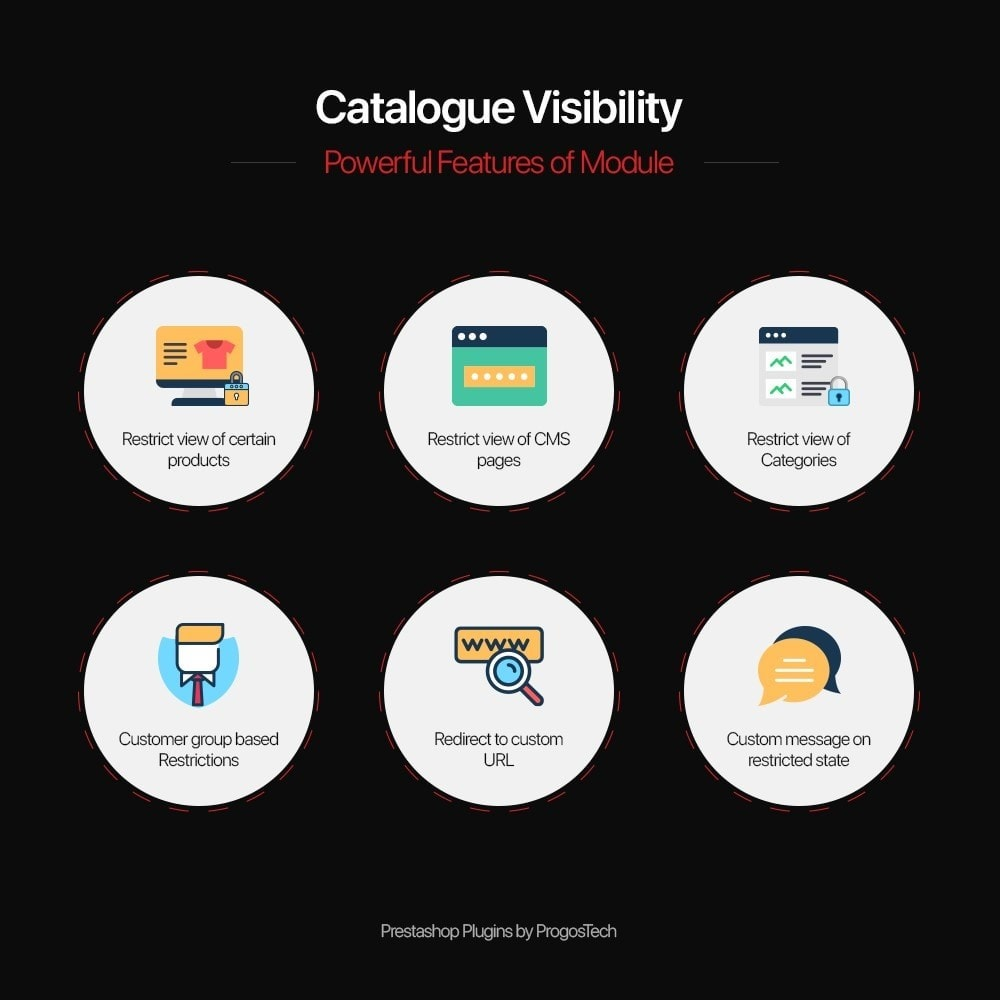 module - Individuelle Seitengestaltung - Catalog Visibility and Private Pages - 2