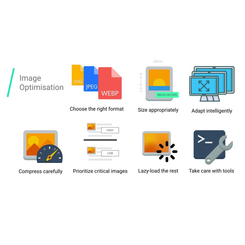 module - Повышения эффективности сайта - Lazy Load Images - Page Speed Optimization - 1