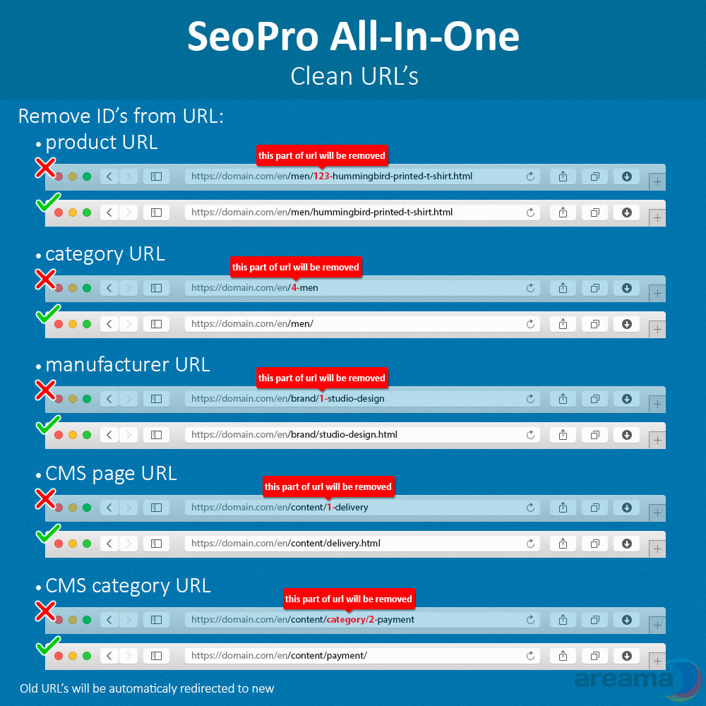 module - SEO - SEO Pro All-In-One. URL cleaner, redirects, sitemaps... - 3