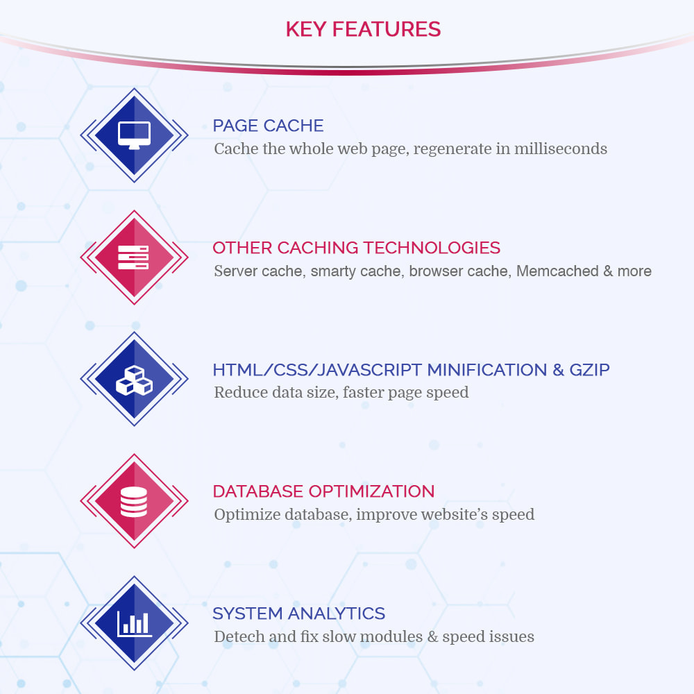module - Website Performance - Page Cache Pro - Speed & SEO optimization - 3
