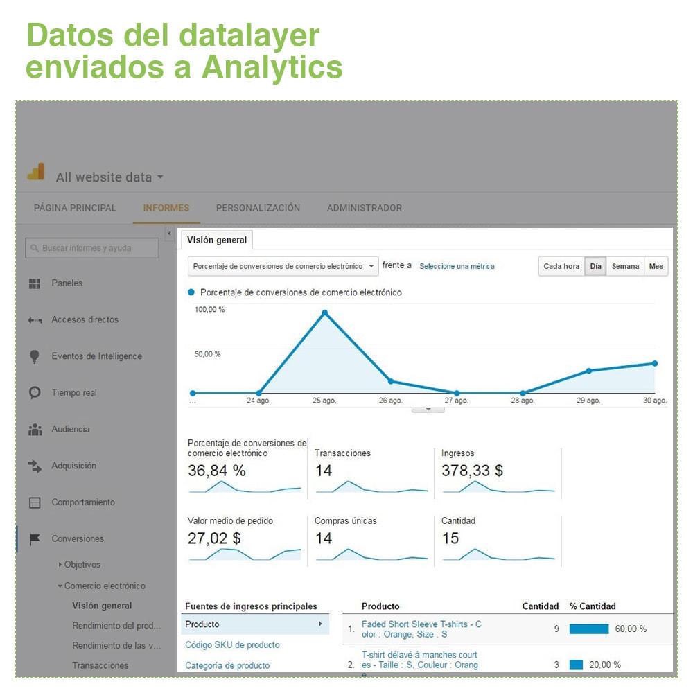 module - Informes y Estadísticas - Google Tag Manager - PRO - 9