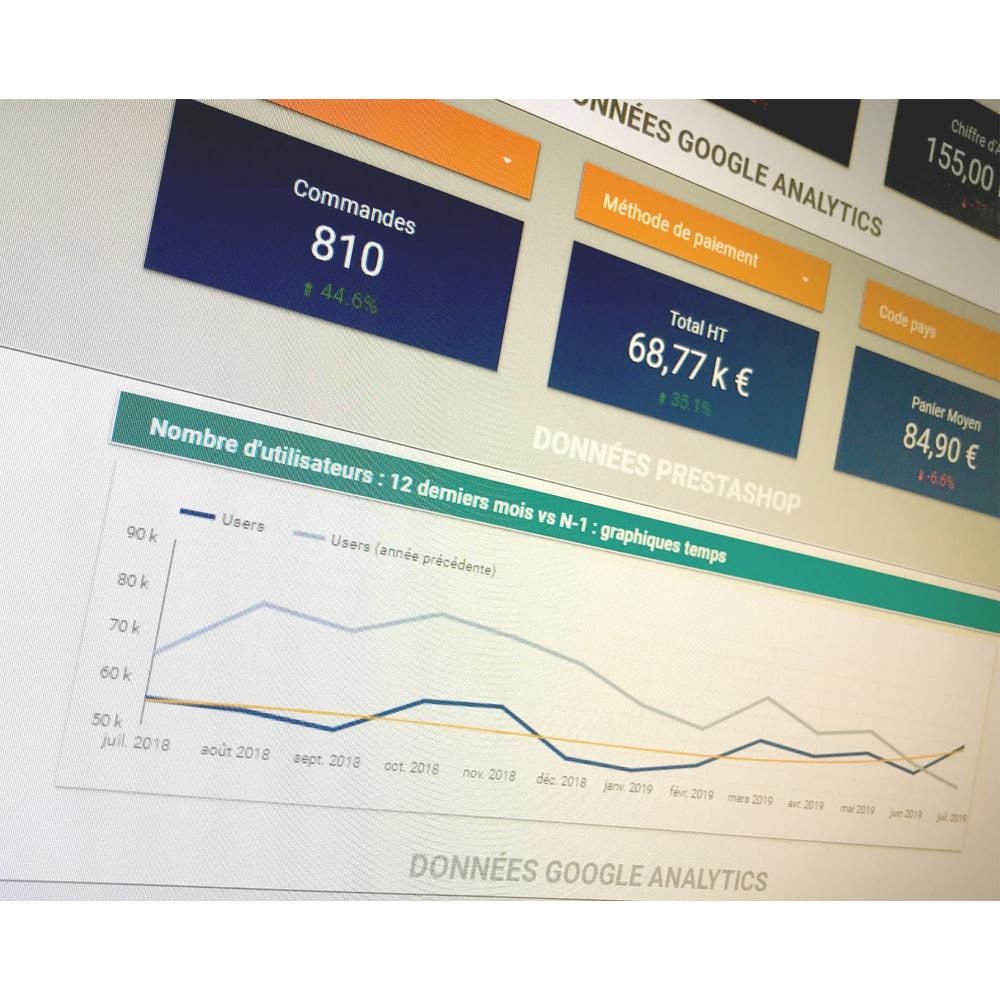module - Análises & Estatísticas - Google Data Studio connector - 7