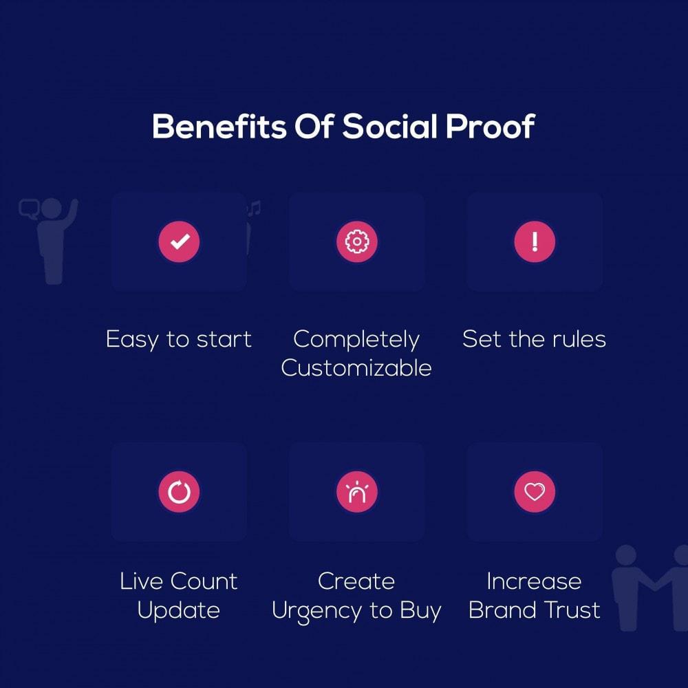 module - Zusatzinformationen & Produkt-Tabs - Smart Social Proof - 1