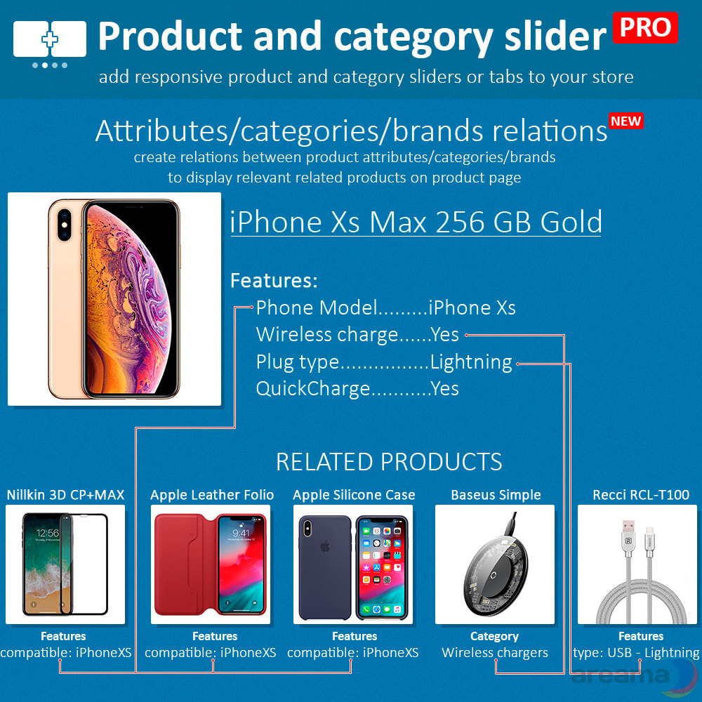 module - Zusatzinformationen & Produkt-Tabs - Product slider PRO + categories + related products - 12