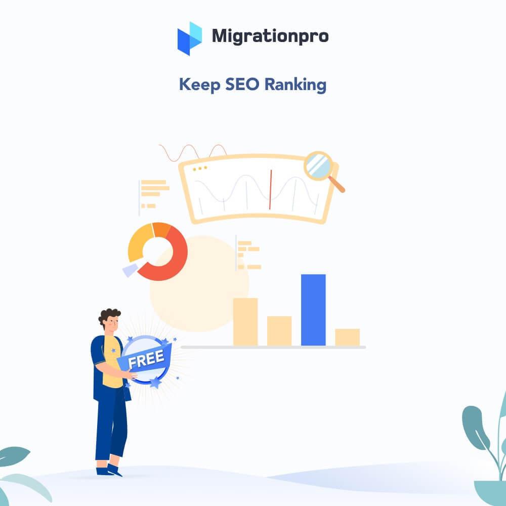 module - Data migration & Backup - MigrationPro: Magento to PrestaShop Migration Tool - 3