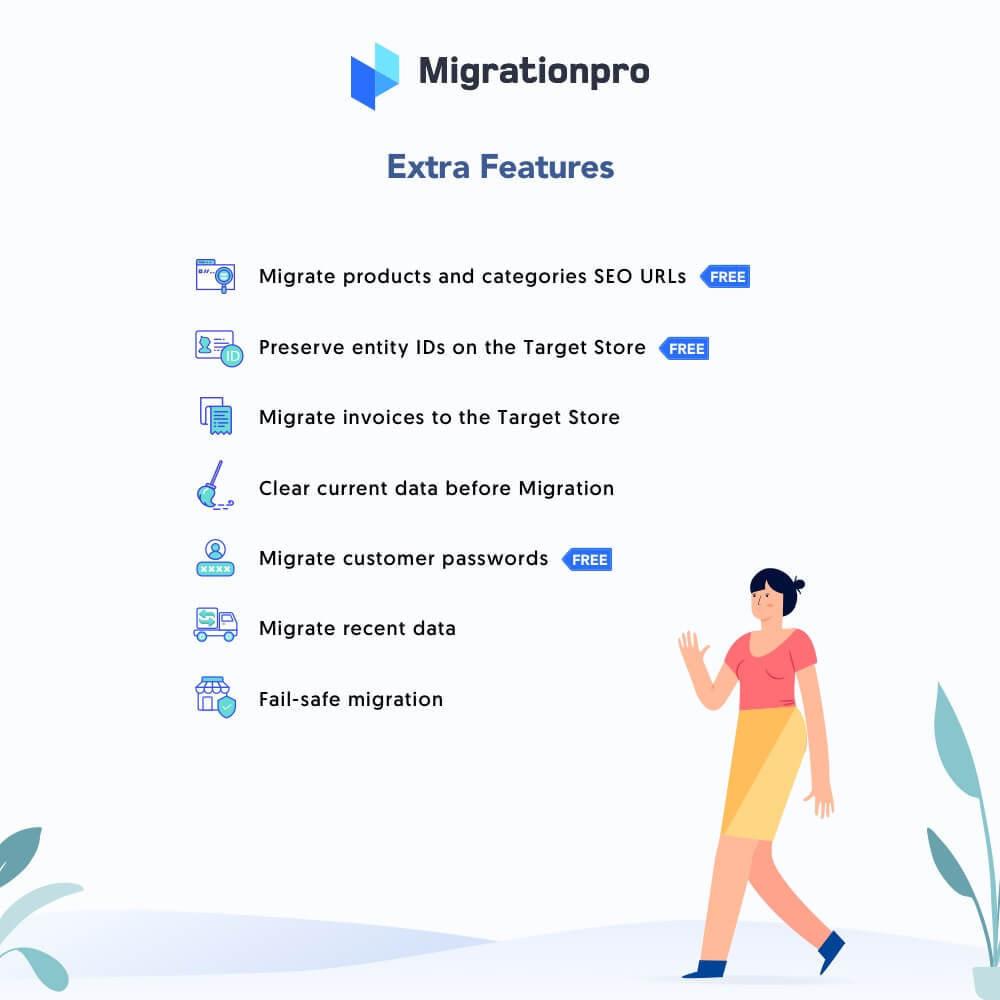 module - Миграции и сохранения данных - MigrationPro: WooCommerce to PrestaShop Migration Tool - 5
