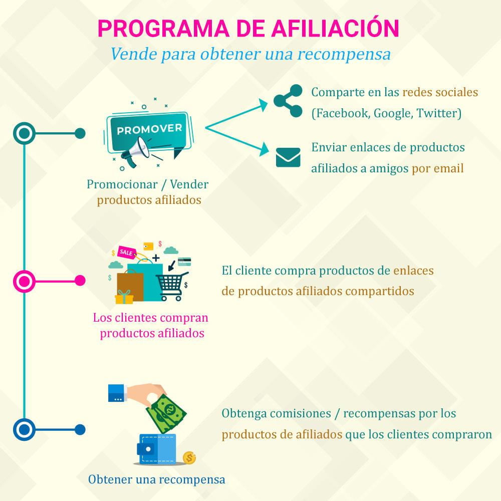 module - Programa de Fidelidad - Lealtad, referidos y afiliación (puntos de fidelidad) - 5