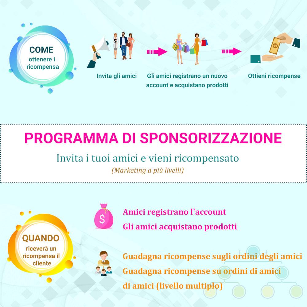 module - Programmi fedeltà & Affiliazione - Progr. Fedeltà, Segnalazione e Affiliato (punti premio) - 4