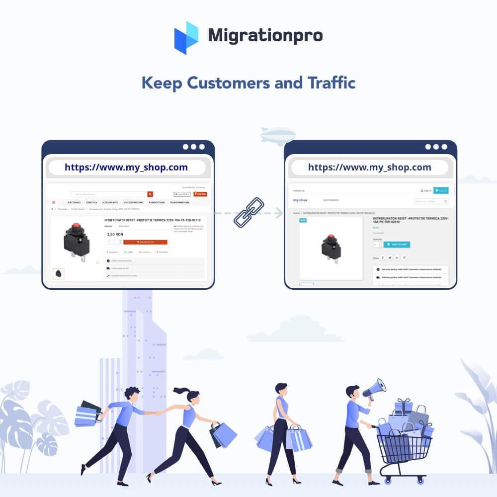 module - Migration de Données & Sauvegarde - MigrationPro: Magento to PrestaShop SEO Redirect - 4