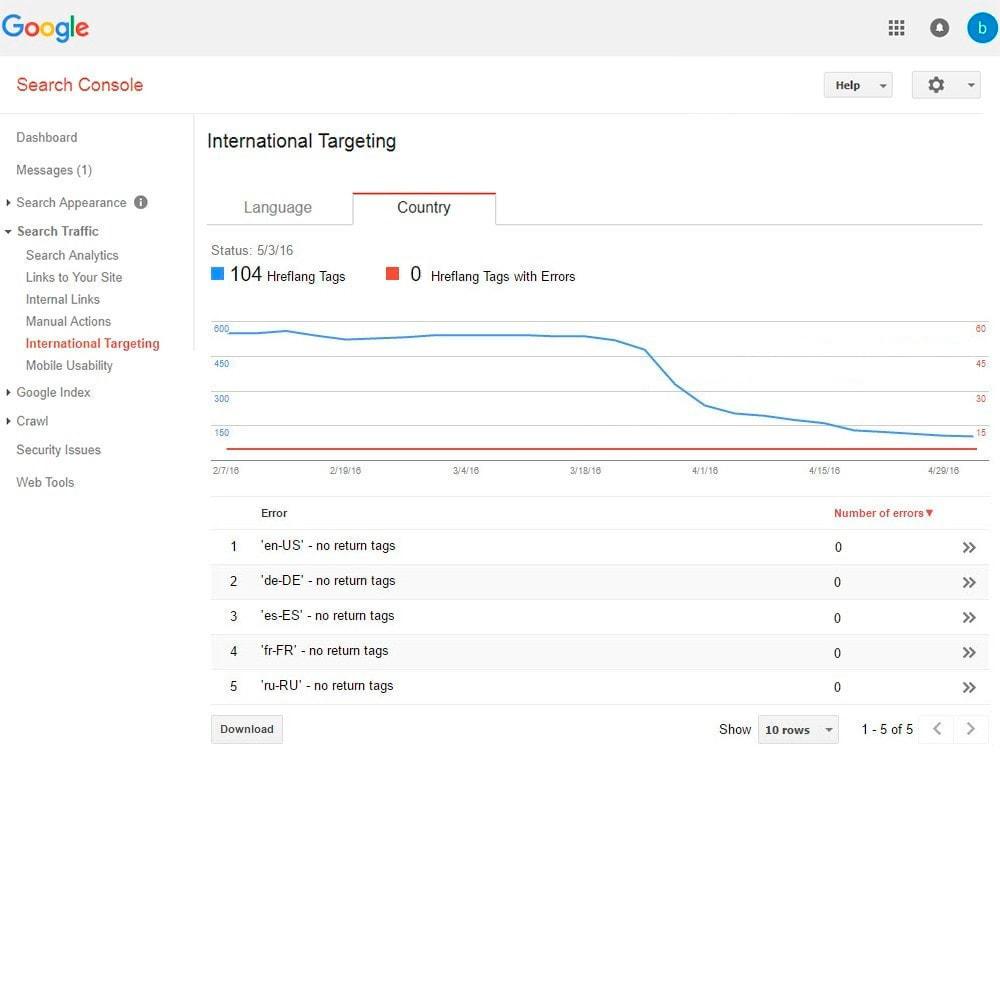 module - SEO (Posicionamiento en buscadores) - SEO Google Hreflang Tag and Canonical URL Tag - 3