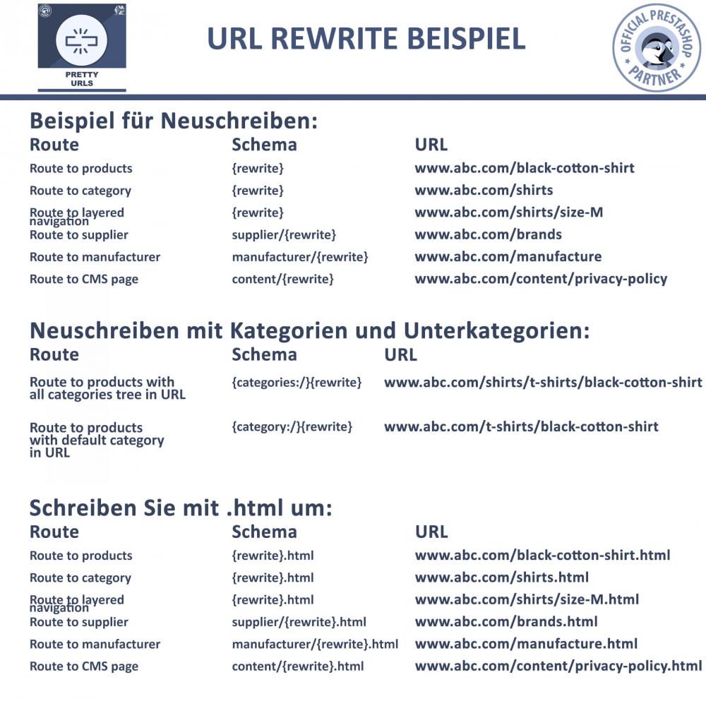 module - URL & Redirects - Pretty URLs – Entfernen Sie ID Nummern von der URL - 8