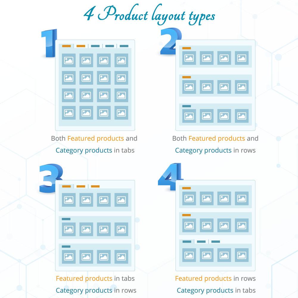 module - Gestão dos Produtos na Página Inicial - Home Products PRO - 2