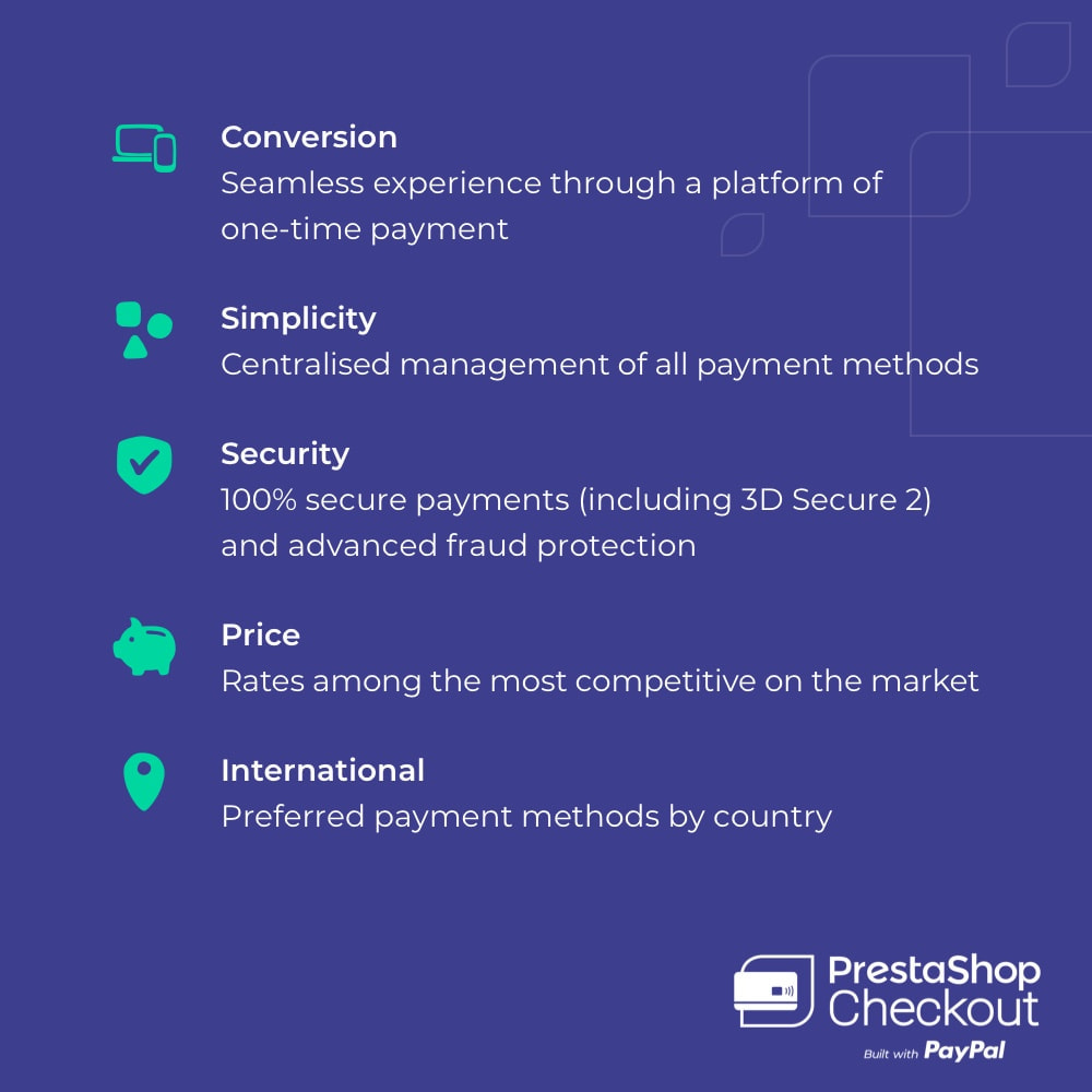 module - Zahlung per Kreditkarte oder Wallet - PrestaShop Checkout built with PayPal - 9