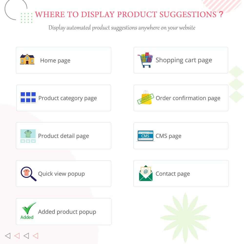 module - Kruisverkoop & Pakketaanbiedingen - Cross Selling Pro - Upsell - Shopping cart & all pages - 3