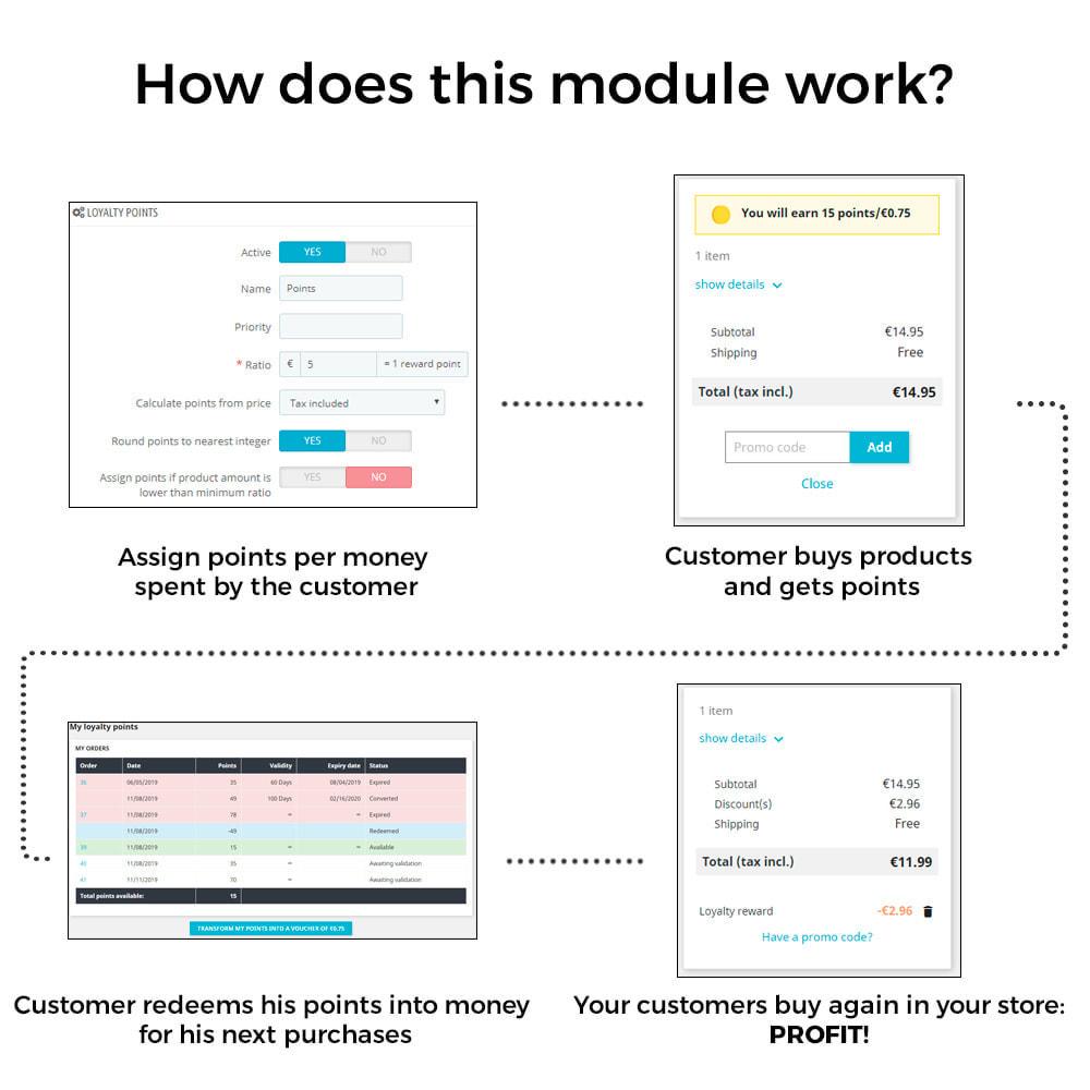module - Empfehlungs- & Kundenbindungsprogramme - Treuepunkte – Punkte- und Prämienprogramm - 3