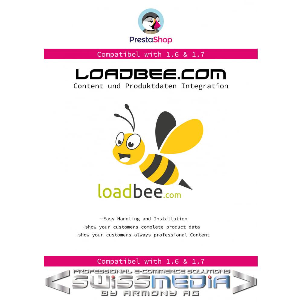 module - Informação Adicional & Aba de Produto - Loadbee.com Productdata & Content Integration - 1