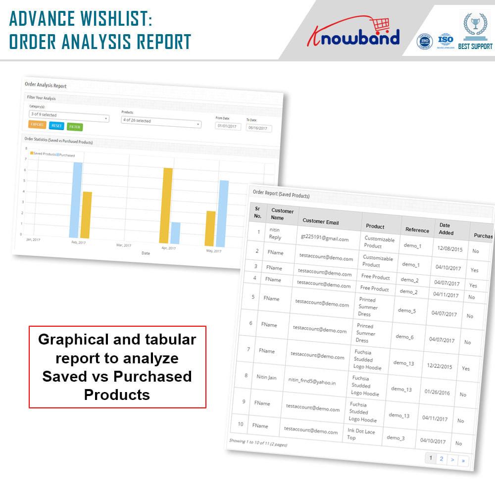 module - Customer Service - Knowband - Deskoid Helpdesk - 10