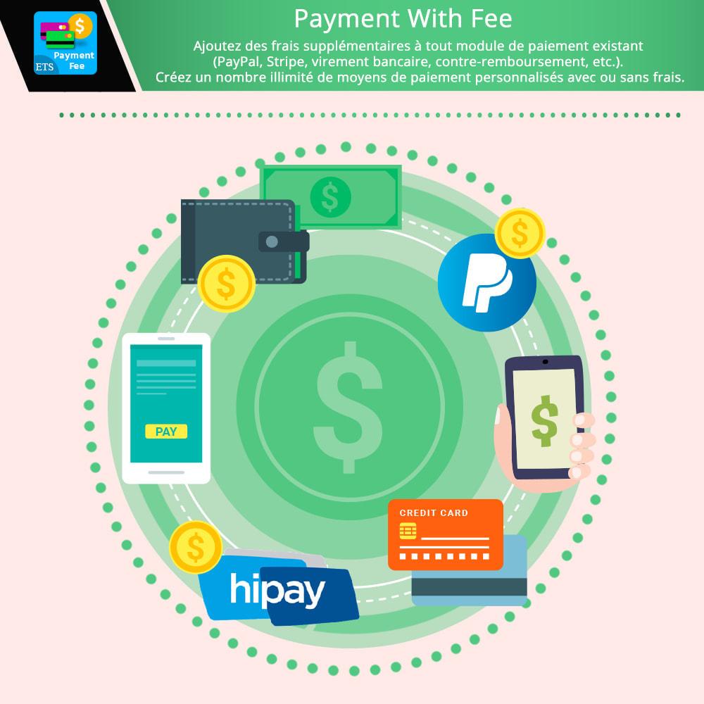 module - Autres moyens de paiement - Frais de paiement et méthode de paiement personnalisée - 1
