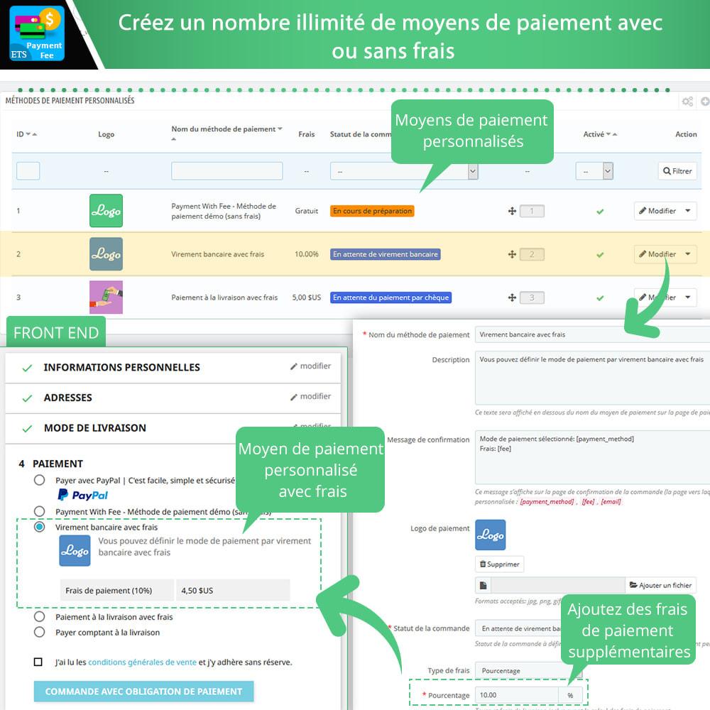 module - Autres moyens de paiement - Frais de paiement et méthode de paiement personnalisée - 4