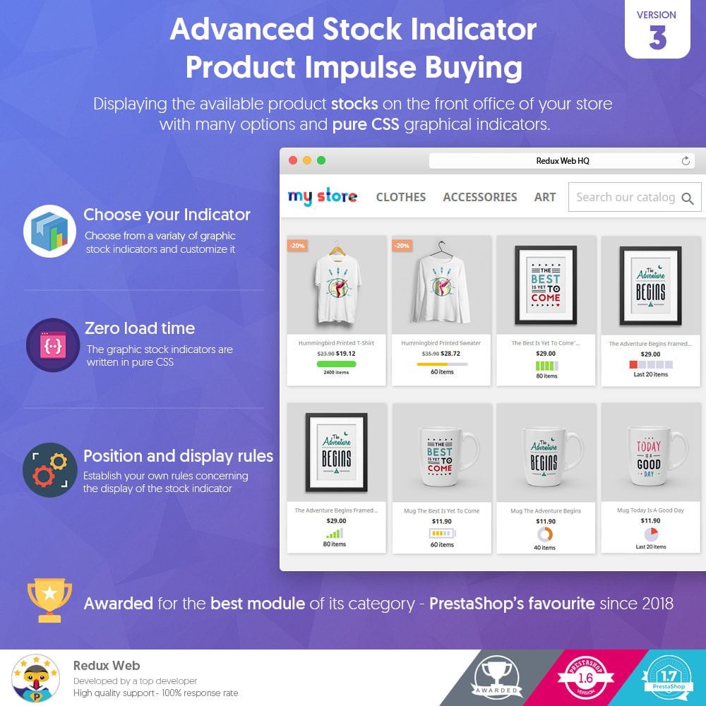 module - Bestands & Lieferantenmanagement - Advanced Stock Indicator (Aktienindikator - Impulskauf) - 1