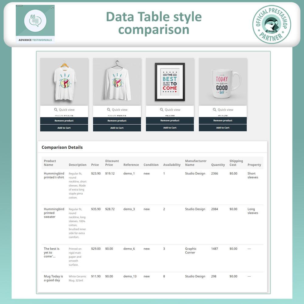 module - Price Comparison - Advance product Comparison - 7