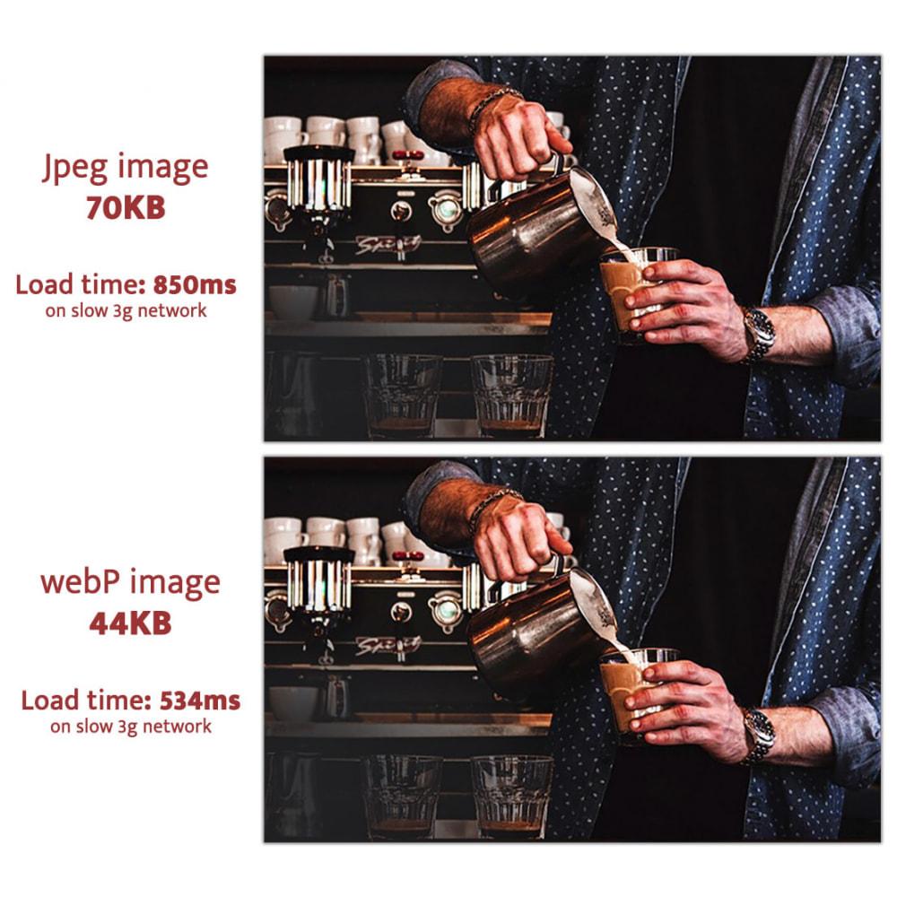 module - Повышения эффективности сайта - Webp - современные форматы изображений 2021 - 2