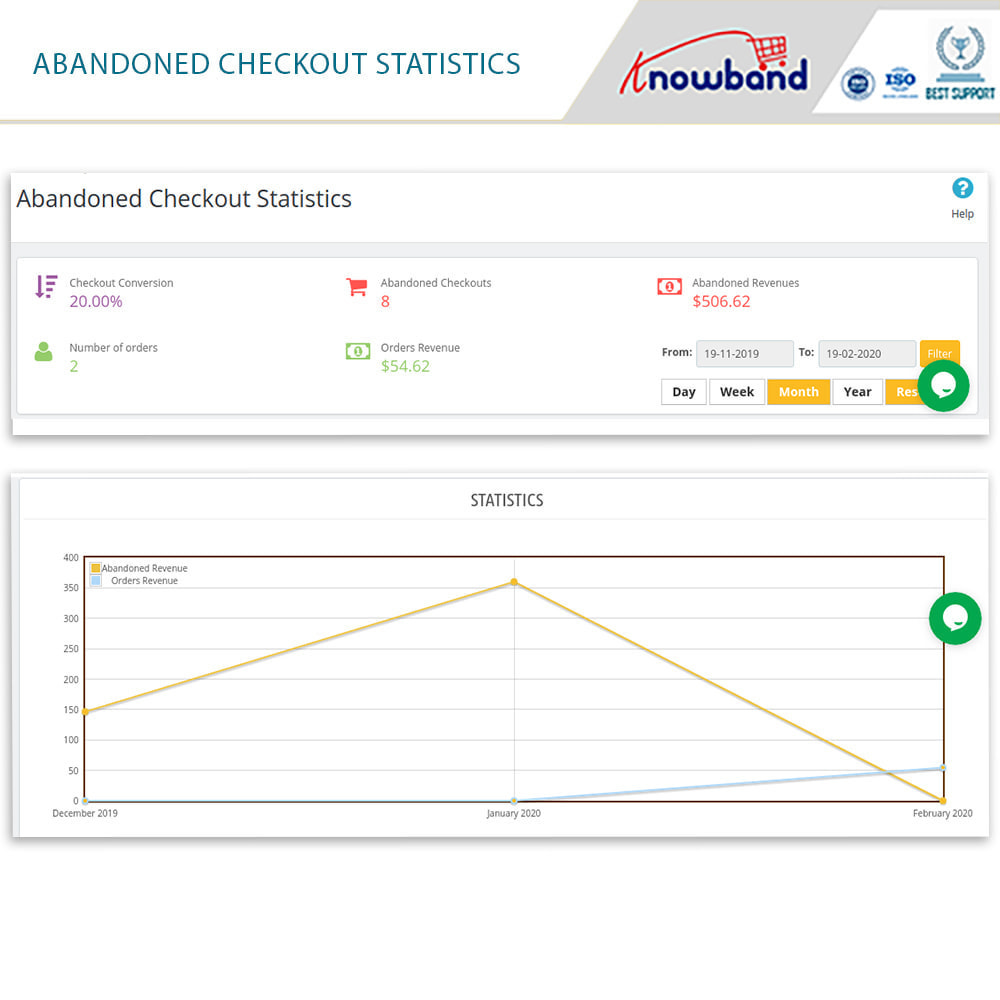 module - Express Checkout Process - One Page Checkout, Social Login & Mailchimp - 26