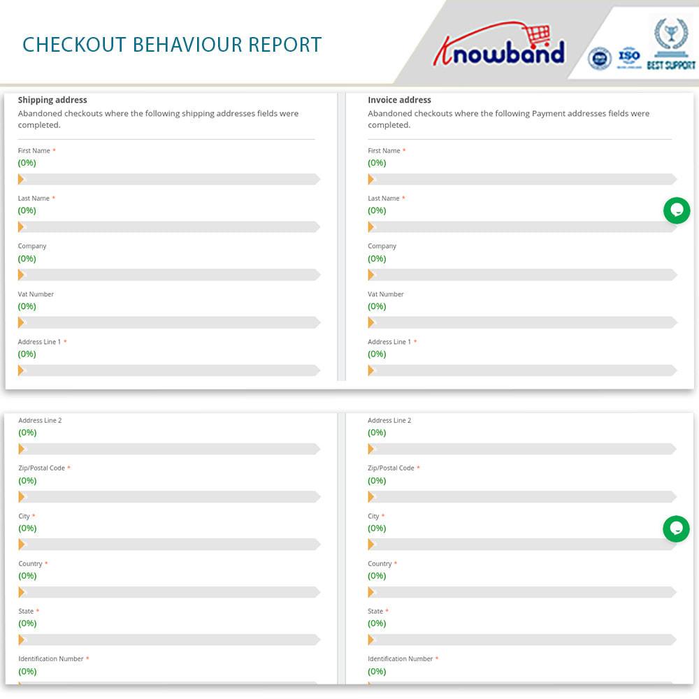 module - Processus rapide de commande - One Page Checkout, Social Login & Mailchimp - 21