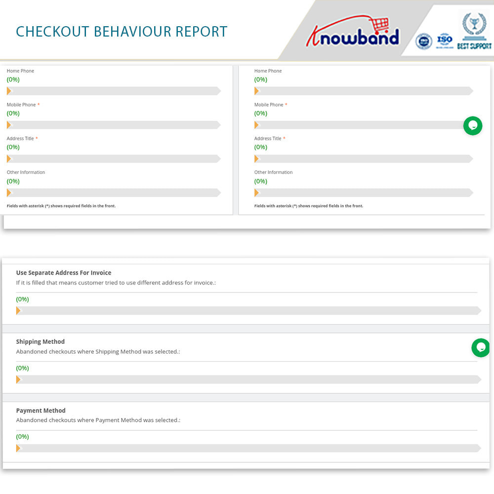 module - Processus rapide de commande - One Page Checkout, Social Login & Mailchimp - 22