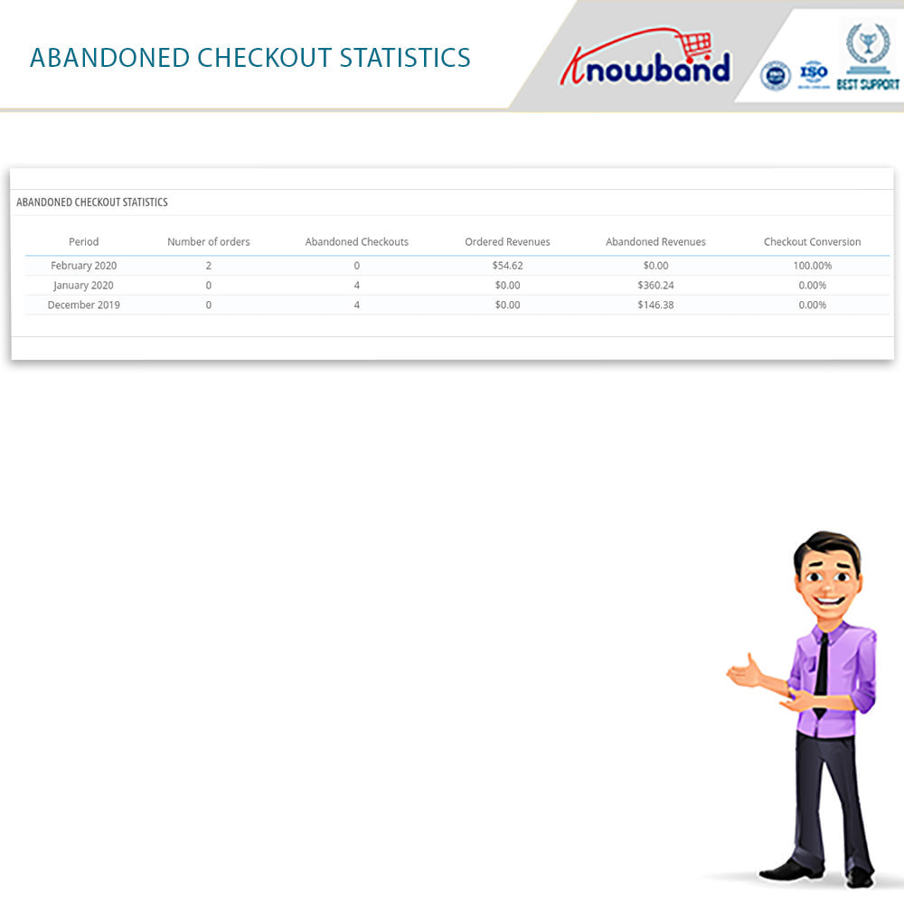 module - Express Checkout - One Page Checkout, Social Login & Mailchimp - 10