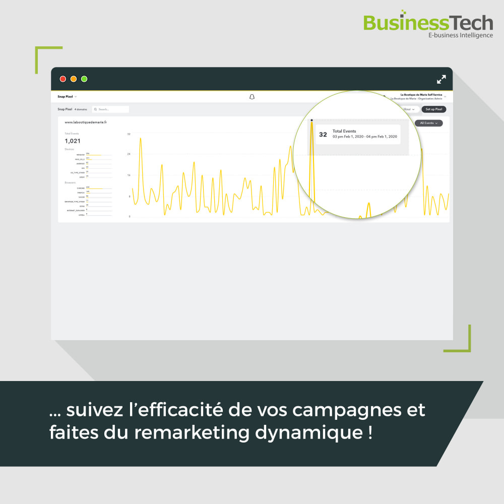 module - Remarketing & Paniers Abandonnés - Snapchat Ads + Pixel - 8