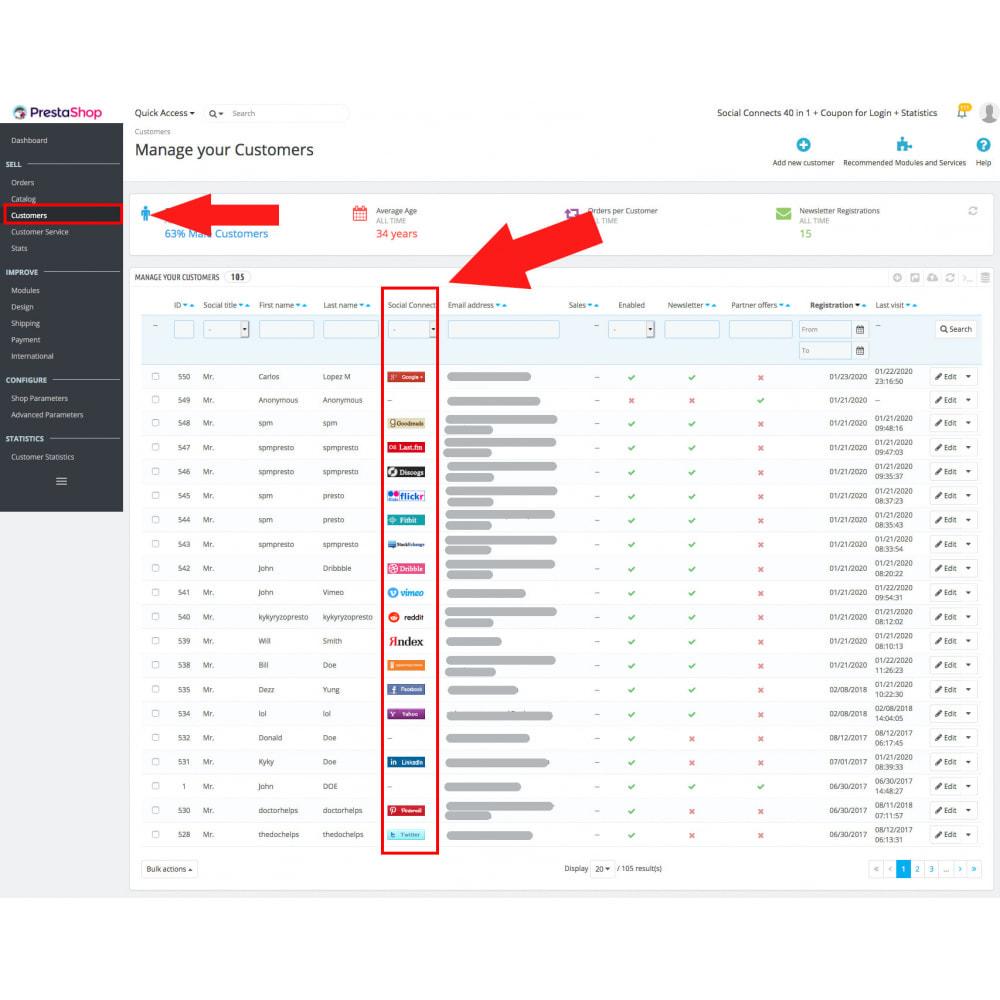 module - Boutons Login & Connect - Social Login & Connexions 40 en 1 Coupons, Statistiques - 16