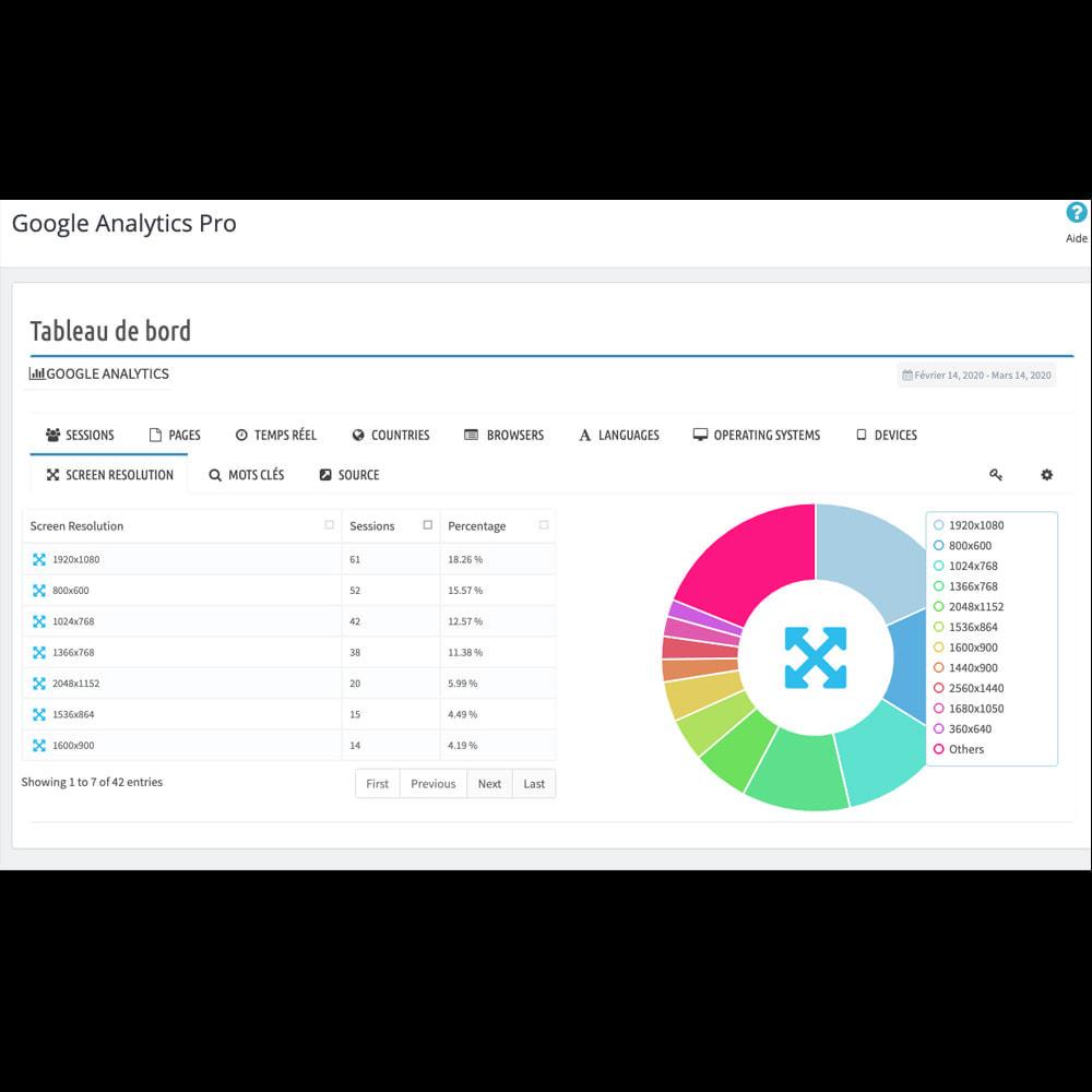 module - Analytics & Statistics - Google Analytics API Dashboard - 10
