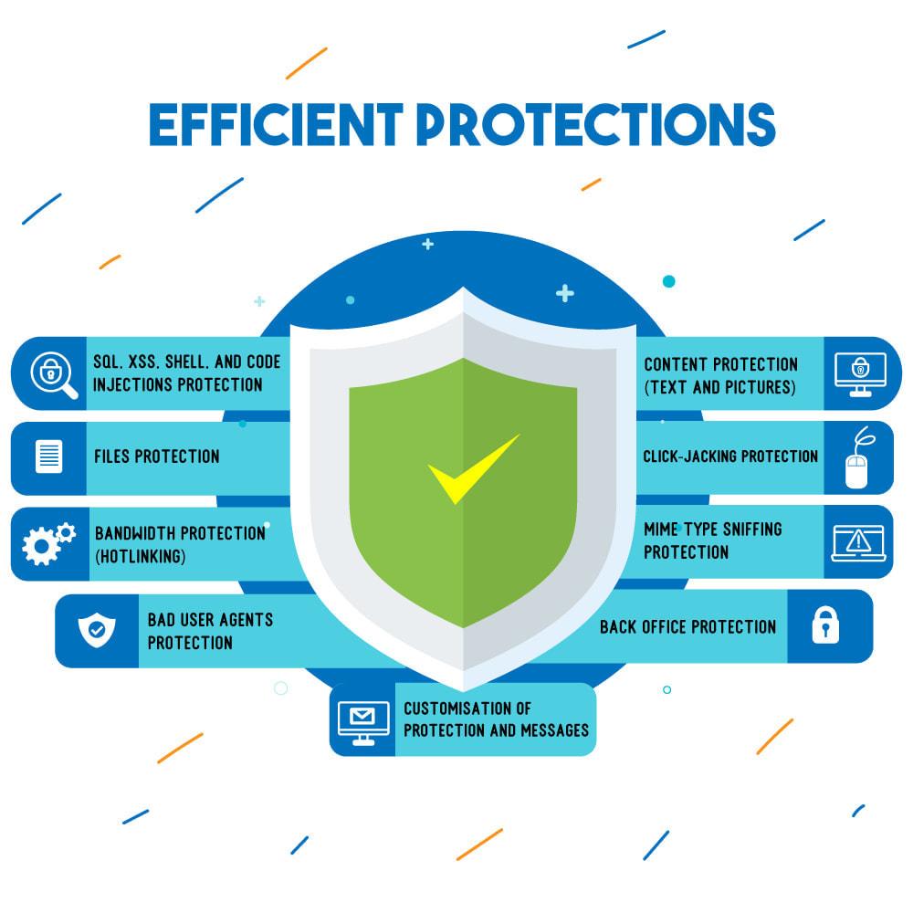 module - Segurança & Acesso - Protect My Shop - 2