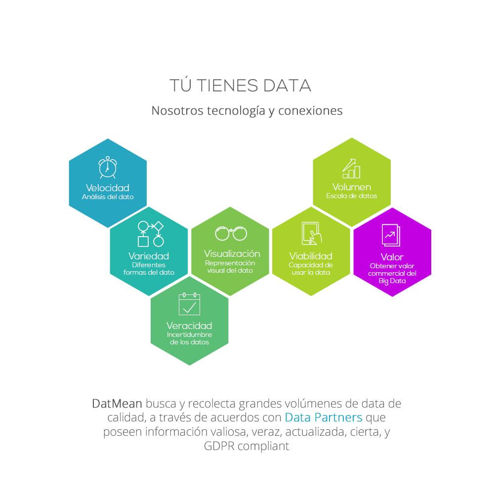 service - Банковские услуги и финансирование - DatMean. Monetize the audience of your website or App - 5