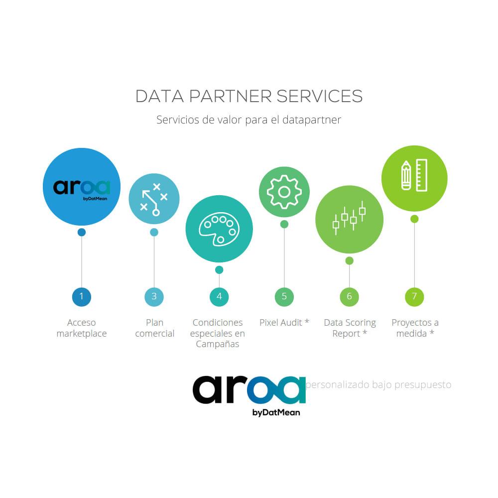 service - Банковские услуги и финансирование - DatMean. Monetize the audience of your website or App - 8